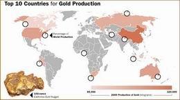 Infografía sobre el oro
