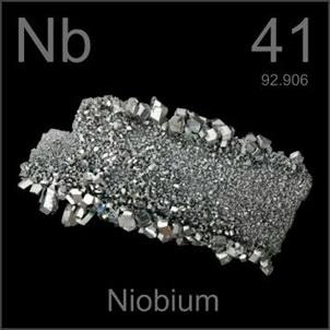 Niobio y plata de austria dedicado al tiempo numismaticodigital el niobio o columbio es un elemento qumico de nmero atmico 41 situado en el grupo 5 de la tabla peridica de los elementos se simboliza como nb es un urtaz Image collections